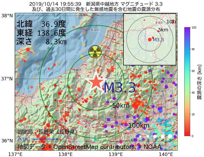 地震震源マップ:2019年10月14日 19時55分 新潟県中越地方でM3.3の地震