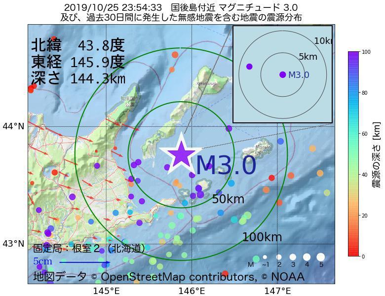 地震震源マップ:2019年10月25日 23時54分 国後島付近でM3.0の地震