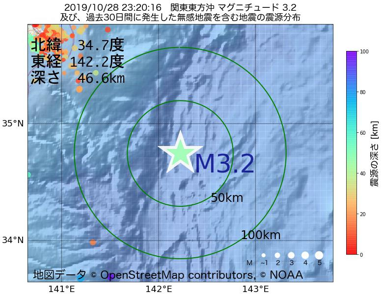 地震震源マップ:2019年10月28日 23時20分 関東東方沖でM3.2の地震