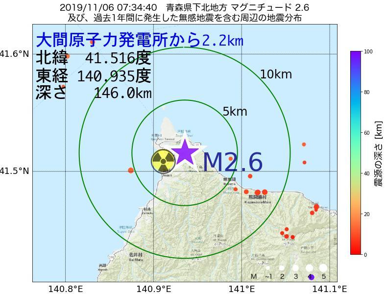 地震震源マップ:大間原子力発電所から2.2km地点でM2.6の地震が発生しました