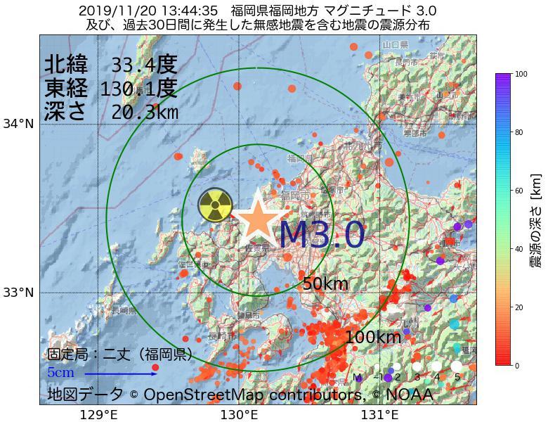 地震震源マップ:2019年11月20日 13時44分 福岡県福岡地方でM3.0の地震