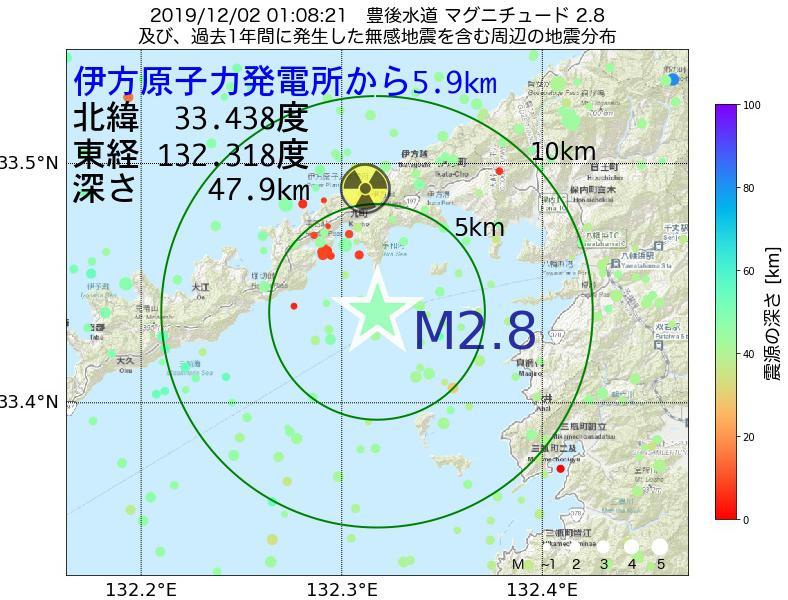 地震震源マップ:伊方原子力発電所から5.9km地点でM2.8の地震が発生しました