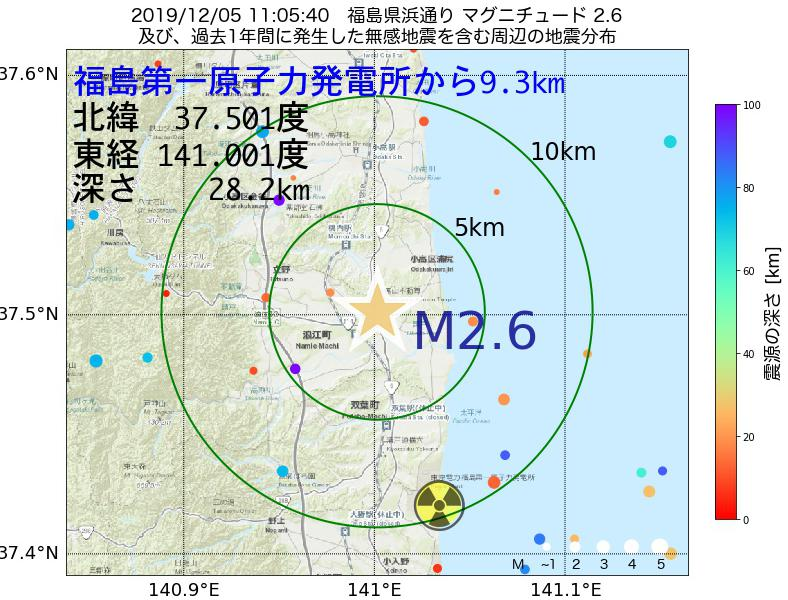 地震震源マップ:福島第一原子力発電所から9.3km地点でM2.6の地震が発生しました
