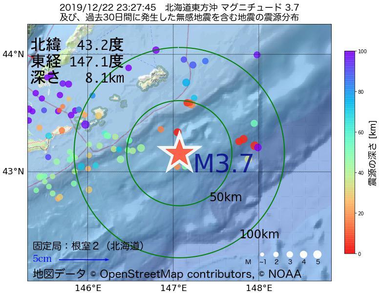 地震震源マップ:2019年12月22日 23時27分 北海道東方沖でM3.7の地震