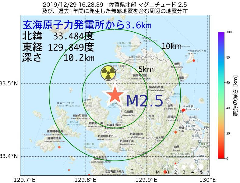地震震源マップ:玄海原子力発電所から3.6km地点でM2.5の地震が発生しました