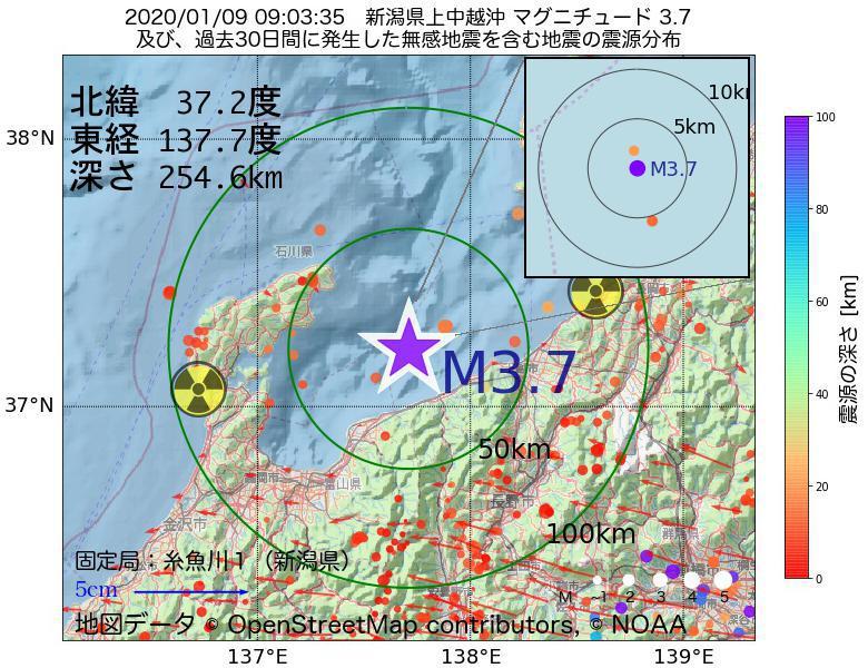 地震震源マップ:2020年01月09日 09時03分 新潟県上中越沖でM3.7の地震