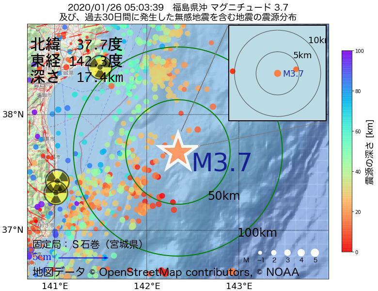 地震震源マップ:2020年01月26日 05時03分 福島県沖でM3.7の地震