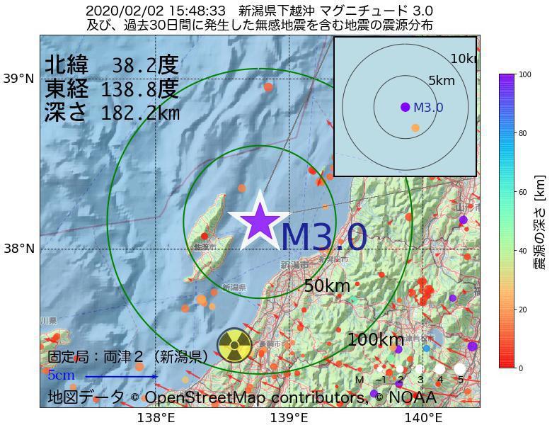 地震震源マップ:2020年02月02日 15時48分 新潟県下越沖でM3.0の地震