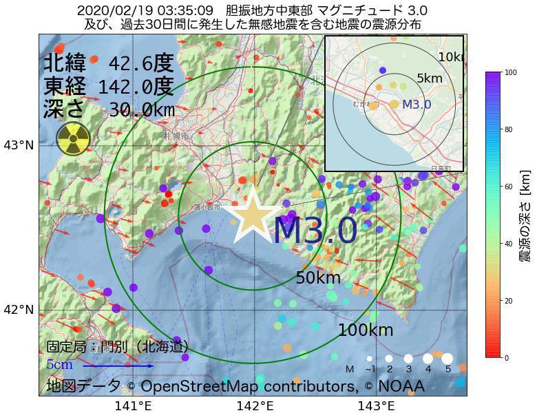 地震震源マップ:2020年02月19日 03時35分 胆振地方中東部でM3.0の地震