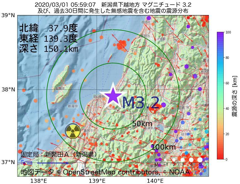 地震震源マップ:2020年03月01日 05時59分 新潟県下越地方でM3.2の地震