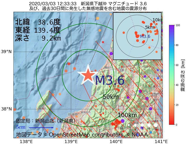 地震震源マップ:2020年03月03日 12時33分 新潟県下越沖でM3.6の地震