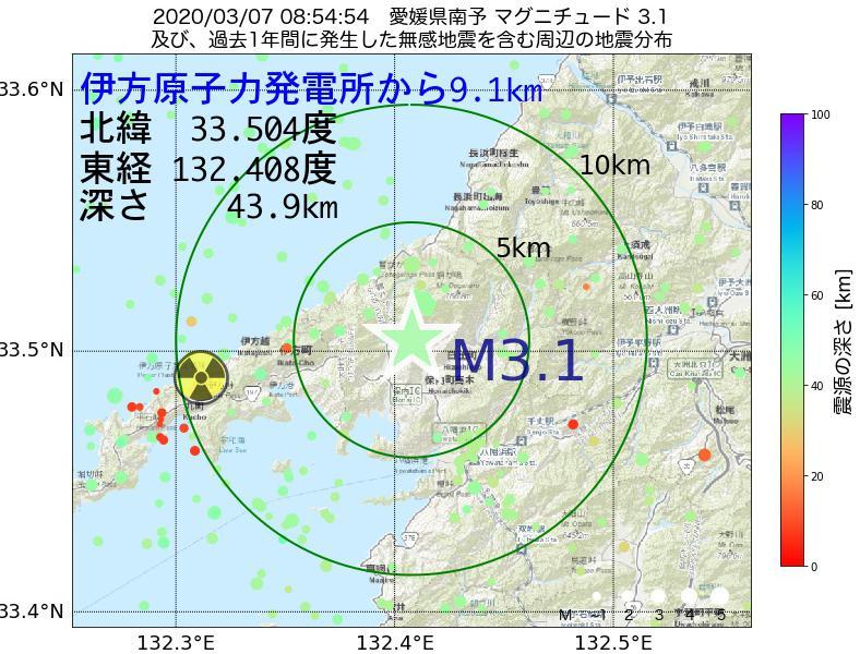 地震震源マップ:伊方原子力発電所から9.1km地点でM3.1の地震が発生しました