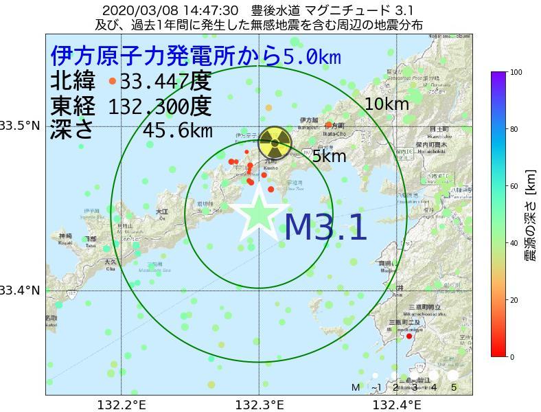 地震震源マップ:伊方原子力発電所から5.0km地点でM3.1の地震が発生しました