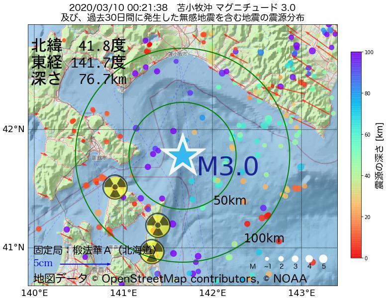 地震震源マップ:2020年03月10日 00時21分 苫小牧沖でM3.0の地震