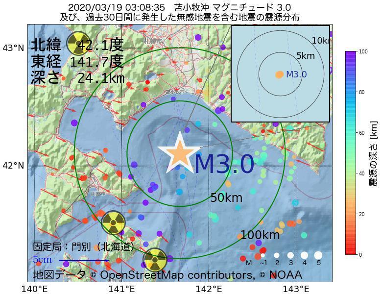 地震震源マップ:2020年03月19日 03時08分 苫小牧沖でM3.0の地震
