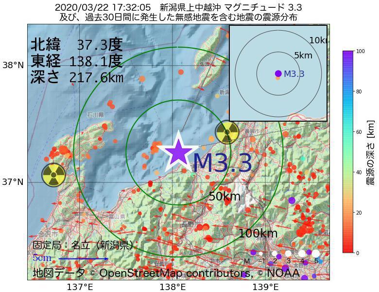 地震震源マップ:2020年03月22日 17時32分 新潟県上中越沖でM3.3の地震
