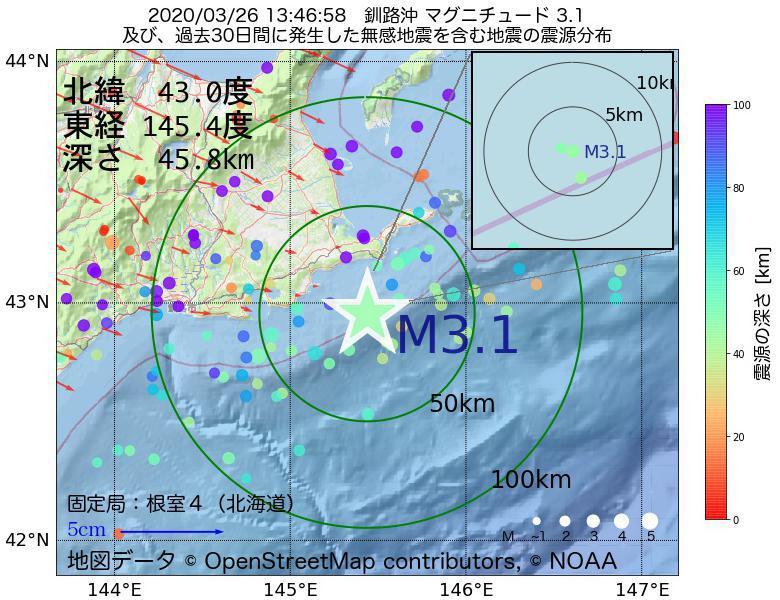 地震震源マップ:2020年03月26日 13時46分 釧路沖でM3.1の地震