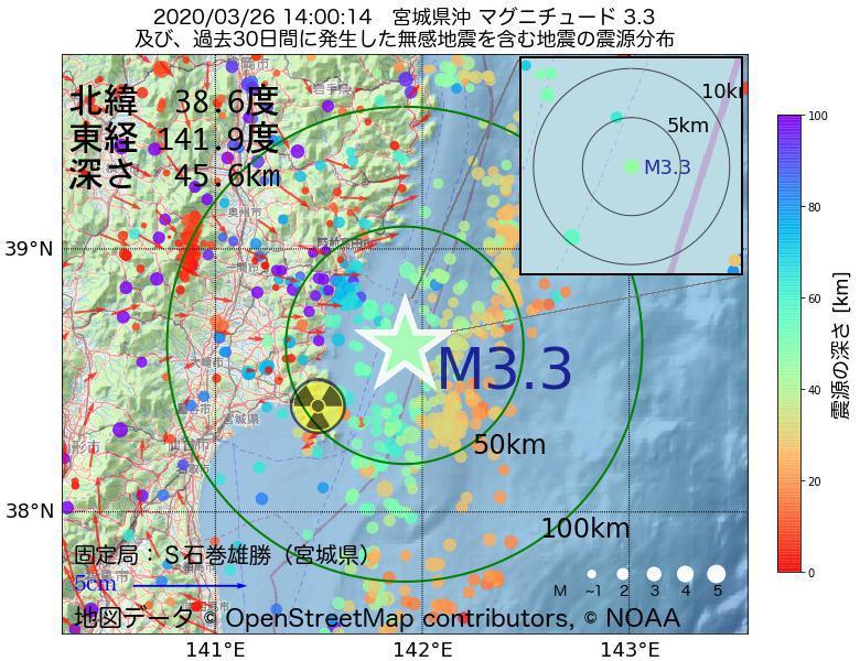 地震震源マップ:2020年03月26日 14時00分 宮城県沖でM3.3の地震