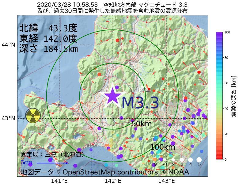 地震震源マップ:2020年03月28日 10時58分 空知地方南部でM3.3の地震