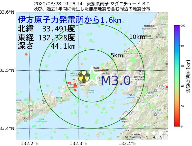 地震震源マップ:伊方原子力発電所から1.6km地点でM3.0の地震が発生しました