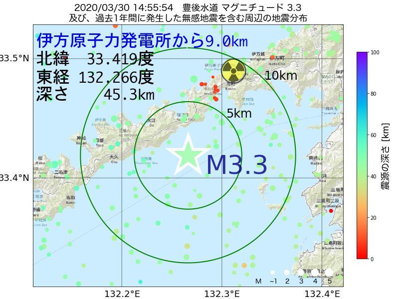 地震震源マップ:伊方原子力発電所から9.0km地点でM3.3の地震が発生しました
