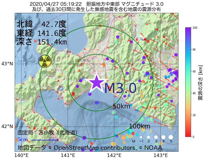 地震震源マップ:2020年04月27日 05時19分 胆振地方中東部でM3.0の地震
