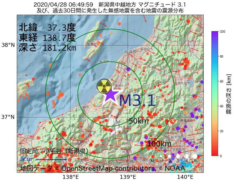 地震震源マップ:2020年04月28日 06時49分 新潟県中越地方でM3.1の地震