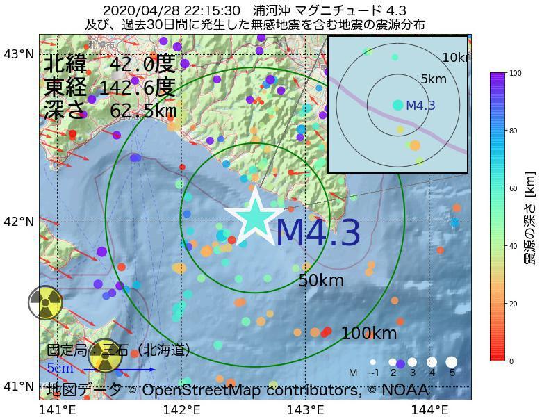 地震震源マップ:2020年04月28日 22時15分 浦河沖でM4.3の地震