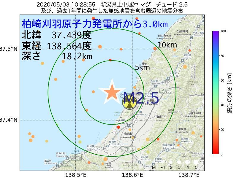 地震震源マップ:柏崎刈羽原子力発電所から3.0km地点でM2.5の地震が発生しました