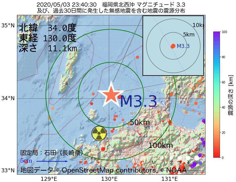 地震震源マップ:2020年05月03日 23時40分 福岡県北西沖でM3.3の地震