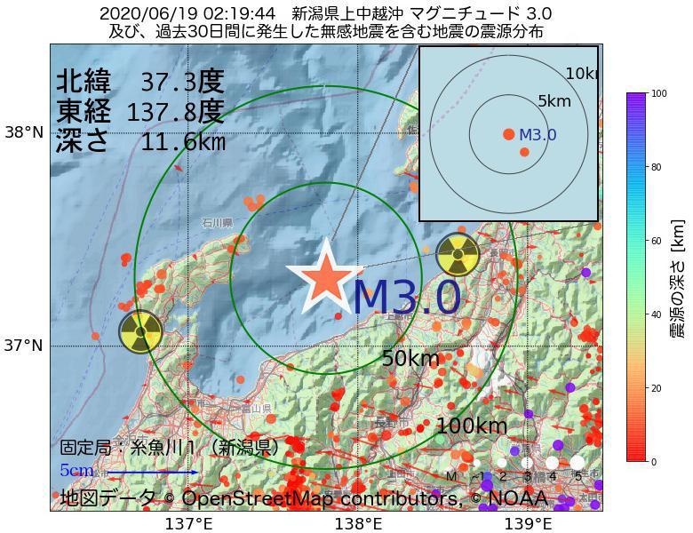 地震震源マップ:2020年06月19日 02時19分 新潟県上中越沖でM3.0の地震