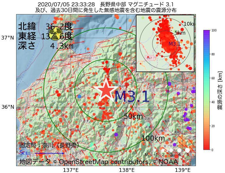 地震震源マップ:2020年07月05日 23時33分 長野県中部でM3.1の地震