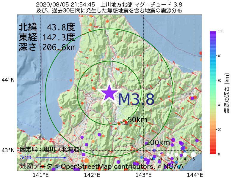 地震震源マップ:2020年08月05日 21時54分 上川地方北部でM3.8の地震