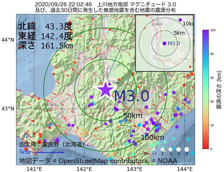 地震震源マップ:2020年09月26日 22時02分 上川地方南部でM3.0の地震