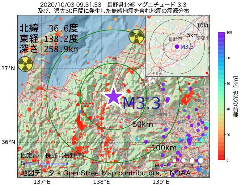 地震震源マップ:2020年10月03日 09時31分 長野県北部でM3.3の地震