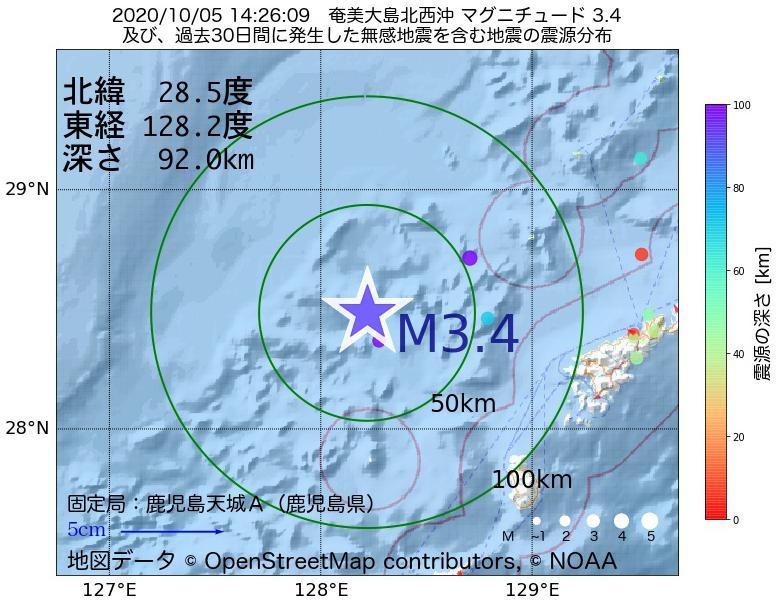 地震震源マップ:2020年10月05日 14時26分 奄美大島北西沖でM3.4の地震