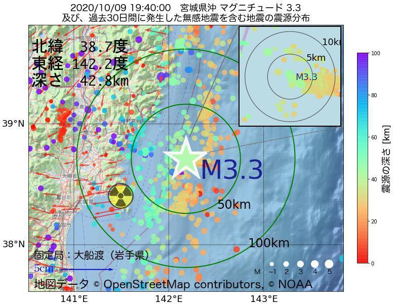地震震源マップ:2020年10月09日 19時40分 宮城県沖でM3.3の地震
