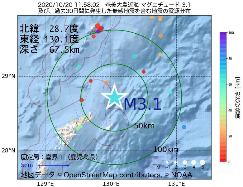 地震震源マップ:2020年10月20日 11時58分 奄美大島近海でM3.1の地震