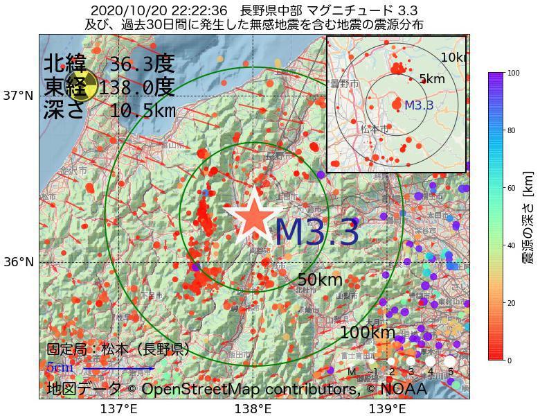 地震震源マップ:2020年10月20日 22時22分 長野県中部でM3.3の地震