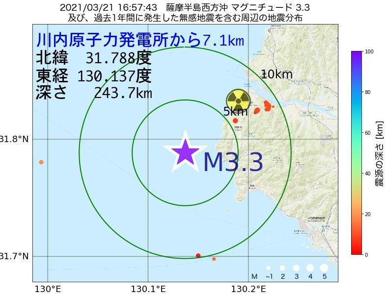地震震源マップ:川内原子力発電所から7.1km地点でM3.3の地震が発生しました