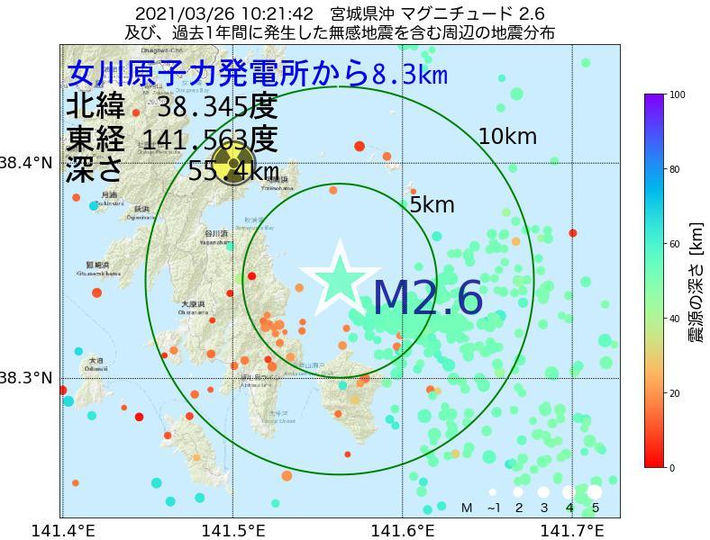 地震震源マップ:女川原子力発電所から8.3km地点でM2.6の地震が発生しました